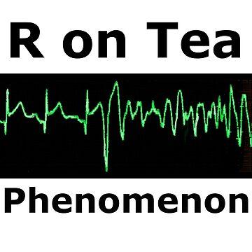 R on tea phenomenon by Dr-Vits