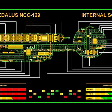 Starship Daedalus Internal Schematic by Bmused55