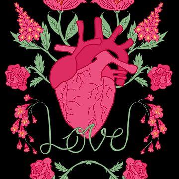 Anatomical Love by pondripple