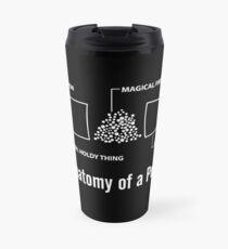 Anatomy of a Pew Travel Mug
