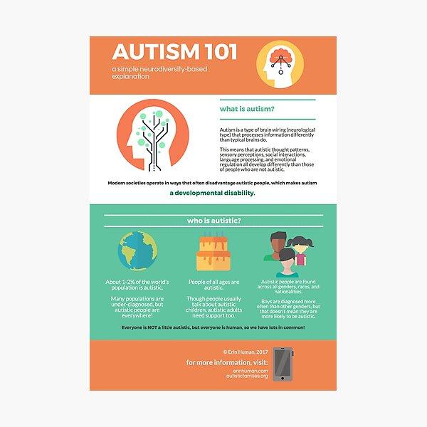 Autism 101 Photographic Print