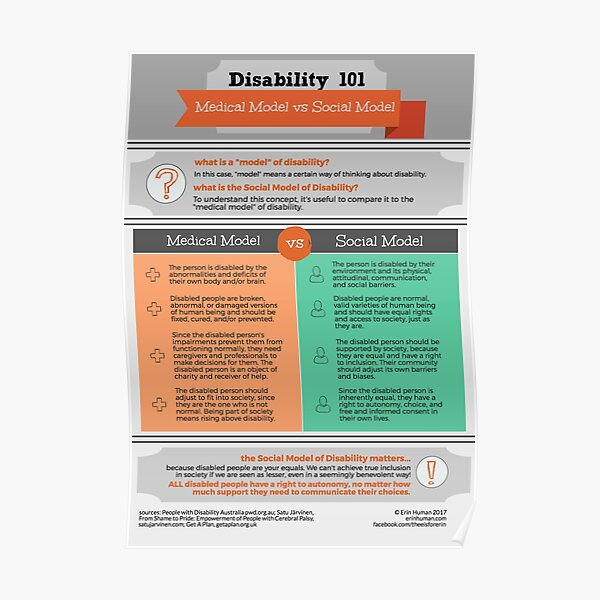 Disability 101 Medical Model vs Social Model Poster