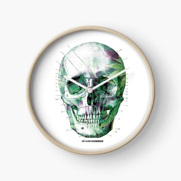 Pot Head Clock