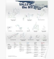 Valley of the MTB Phoenix, AZ Trails Poster