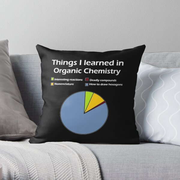 Funny Chemistry T Shirts Gifts-Things Learned In Organic Chemistry for Women Men Throw Pillow