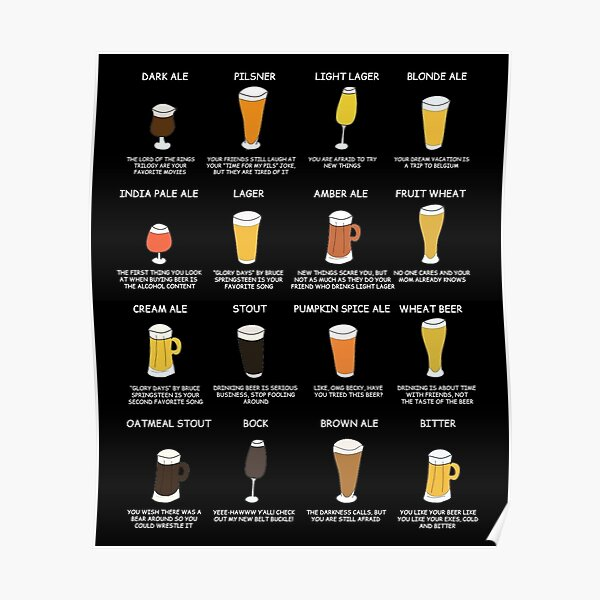 Beer Style Personality Chart - What Your Beer Says About You Poster