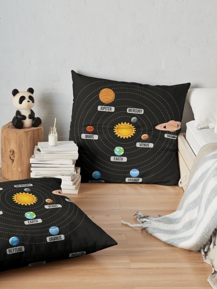 Vista alternativa de Cojines de suelo Planetas del arte del sistema solar