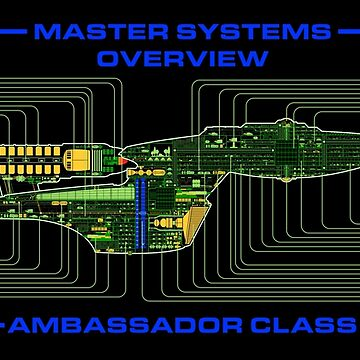 Ambassador Class master systems display by Bmused55