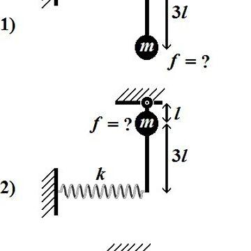 Physics Problems: Spring Oscillation 2, #Physics, #Problems, #Spring, #Oscillation, #PhysicsProblems, #SpringOscillation by znamenski