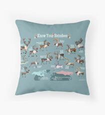 Know Your Reindeer Throw Pillow