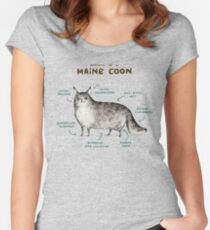 Anatomy of a Maine Coon Women's Fitted Scoop T-Shirt