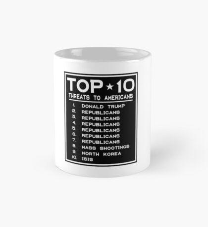 Top Ten Threats to Americans Mug