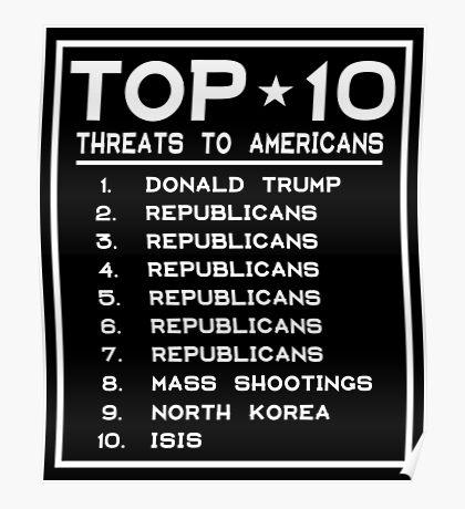 Top Ten Threats to Americans Poster