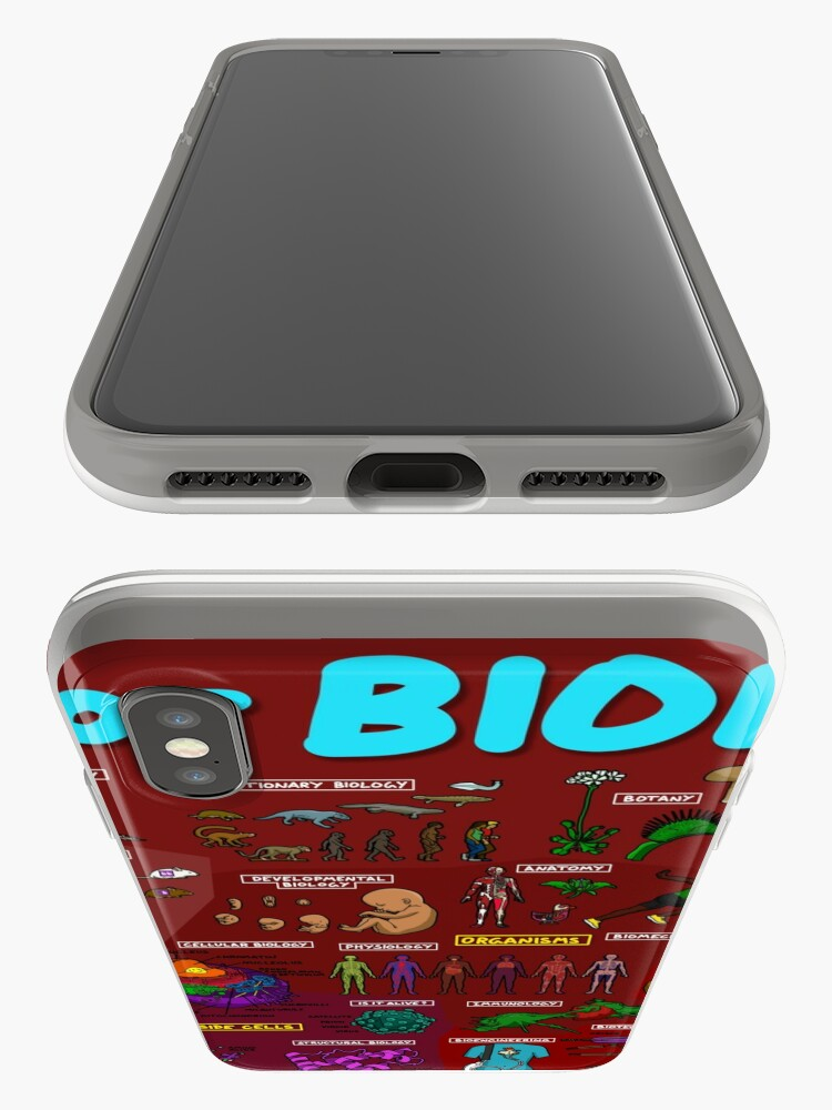 Alternate view of Map of Biology iPhone Case & Cover