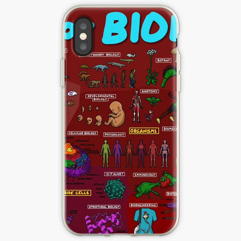 Map of Biology iPhone Case & Cover
