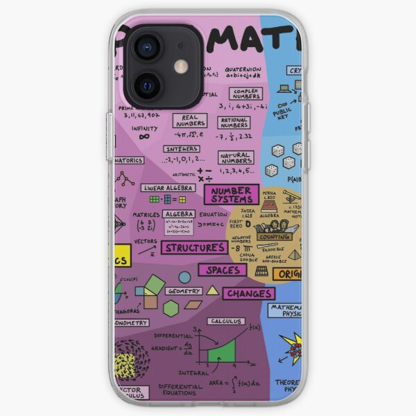 The Map of Mathematics iPhone Soft Case