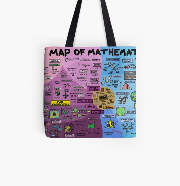 The Map of Mathematics All Over Print Tote Bag