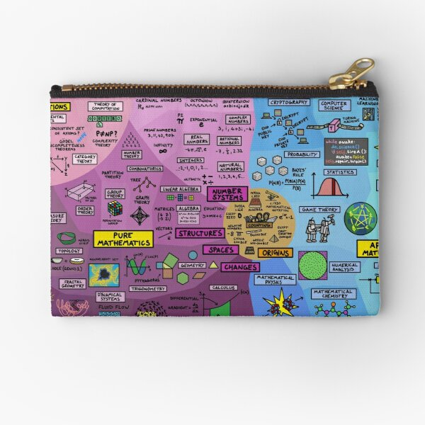 The Map of Mathematics Zipper Pouch