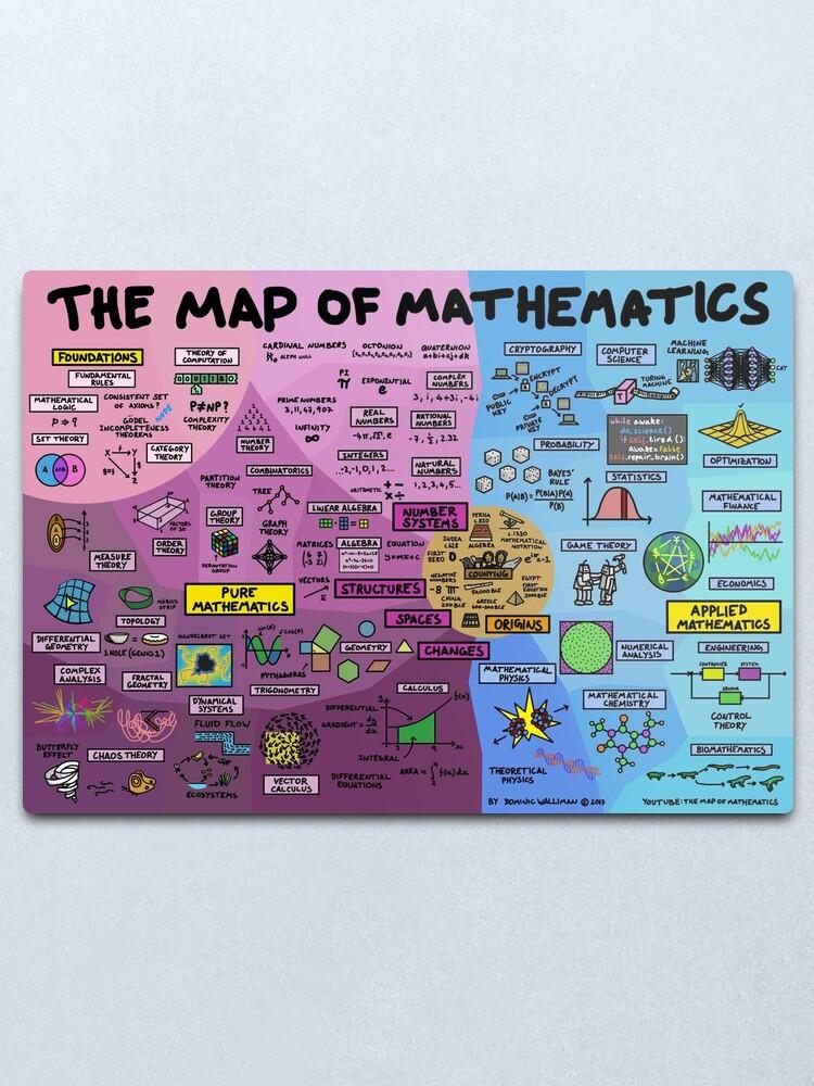 Alternate view of The Map of Mathematics Metal Print