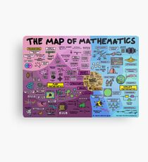 The Map of Mathematics Metal Print
