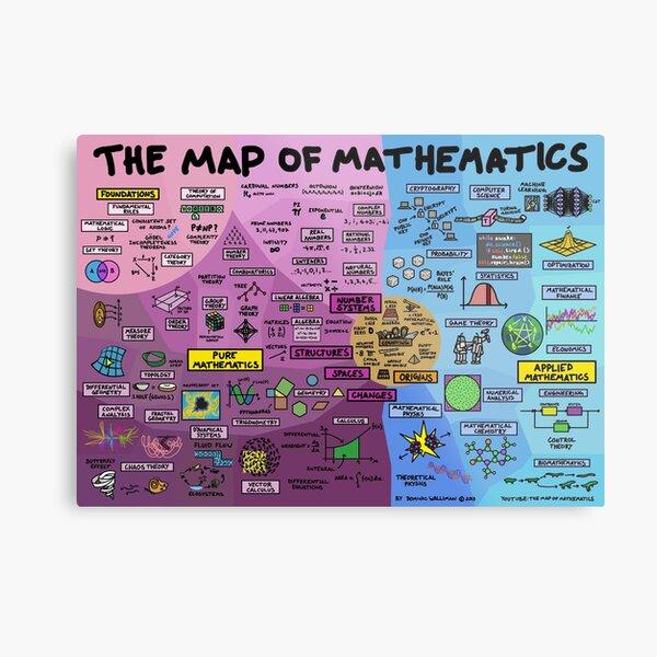 El mapa de las matemáticas Lámina metálica