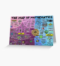 The Map of Mathematics Greeting Card