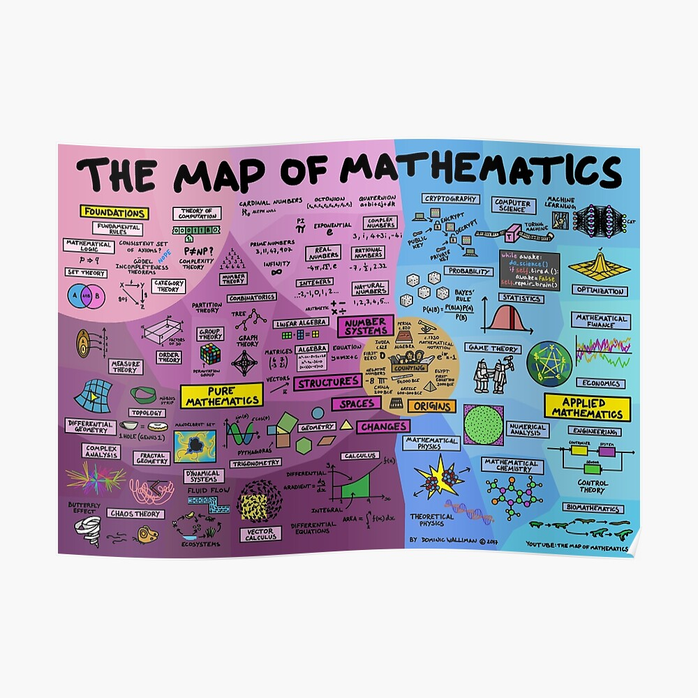 The Map of Mathematics Poster