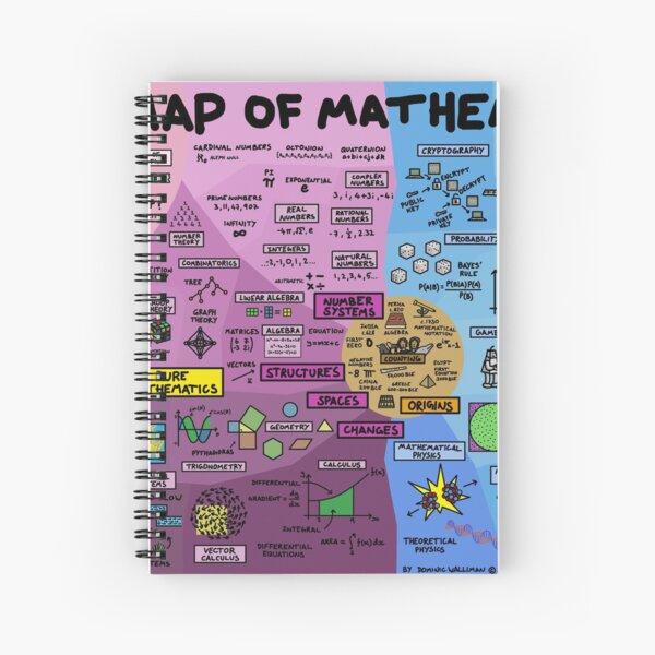 El mapa de las matemáticas Cuaderno de espiral