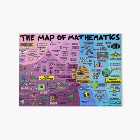 The Map of Mathematics Art Board Print