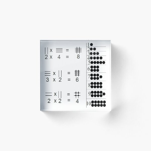 The visualized explanation of the operation of multiplying two numbers Acrylic Block