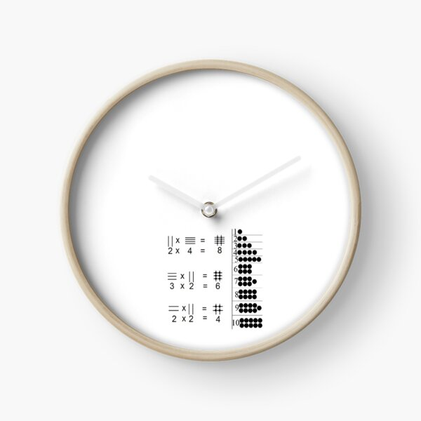 The visualized explanation of the operation of multiplying two numbers Clock