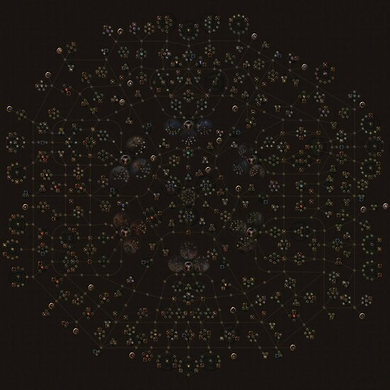 Quot Path Of Exile Skill Tree Quot Posters By Sinhic Redbubble