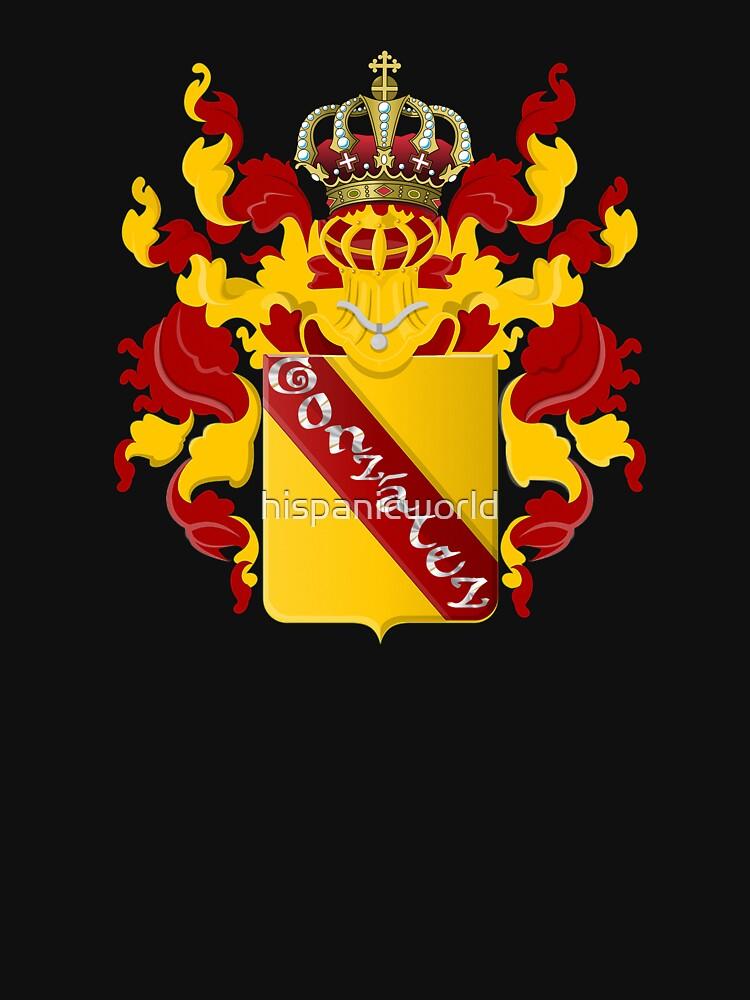 Gonzalez Surname Last Name Mexico Spain Spanish Teacher Latino