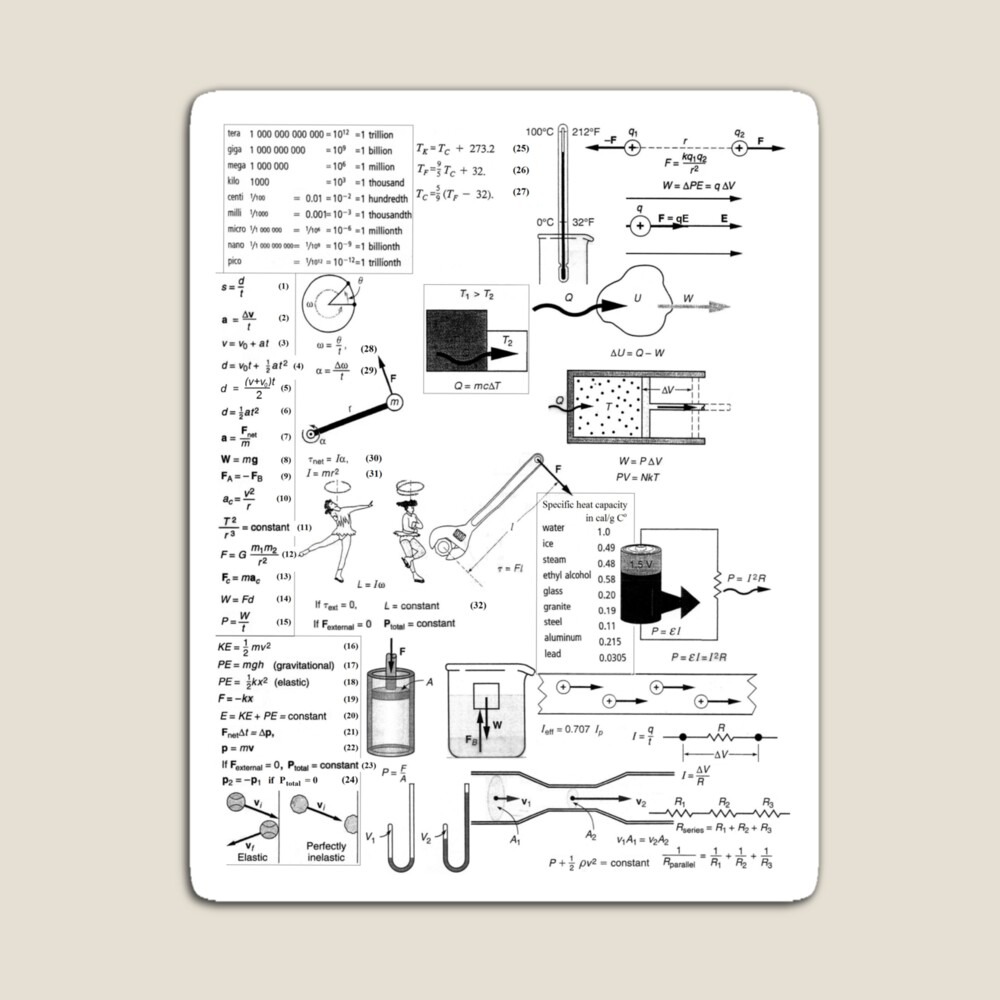 General Physics Formula Set, mo,small,flatlay,product_square,1000x1000