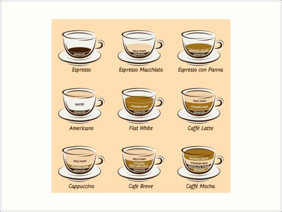 Kaffee von AAA-Ace