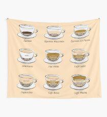 Kaffee Wandbehang