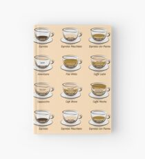 Coffee Hardcover Journal