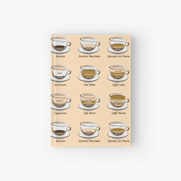 Coffee Hardcover Journal