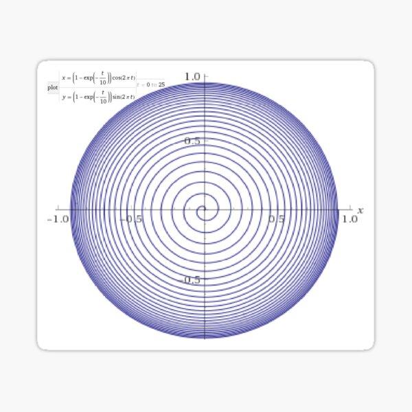 Plot x=(1-exp(-t/10))*cos(2*pi*t), y=(1-exp(-t/10))*sin(2*pi*t), for t=0 to 25 Sticker