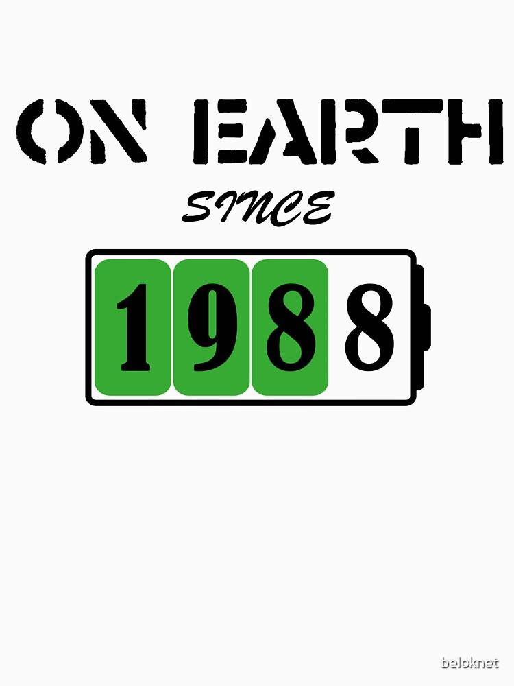 On Earth Since 1988 by beloknet