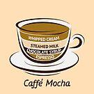 Caffe Mocha by AAA-Ace
