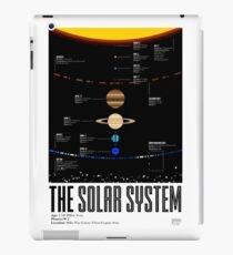 The Solar System Explained iPad Case/Skin