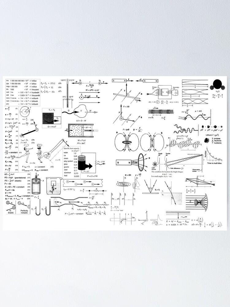 Alternate view of General Physics Formula Set Poster
