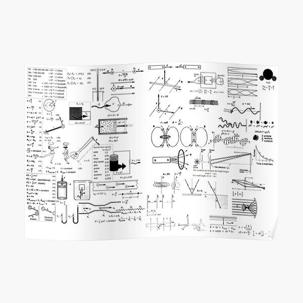 General Physics Formula Set Poster