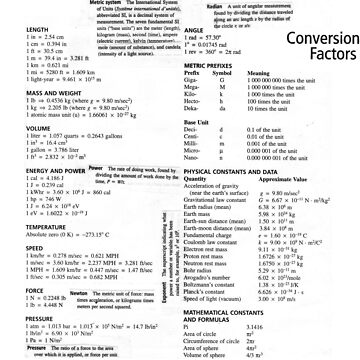General Physics Conversion Factors #General #Physics #Conversion #Factors #GeneralPhysics #ConversionFactors by znamenski