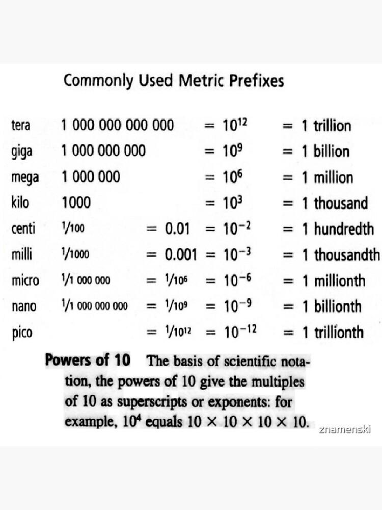 General Physics Metric Prefixes, #generalphysics, #metricprefixes, #general, #physics, #metric, #prefixes, #prefix by znamenski