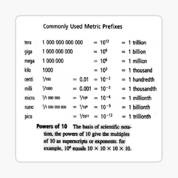 General Physics Metric Prefixes, #generalphysics, #metricprefixes, #general, #physics, #metric, #prefixes, #prefix Sticker