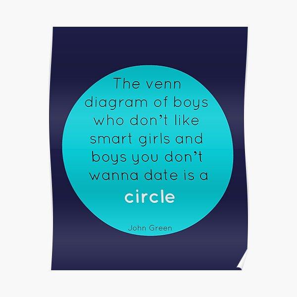 The Venn Diagram of Boys... Poster