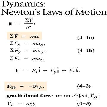 #Dynamics: #Newtons #Laws of #Motion by znamenski
