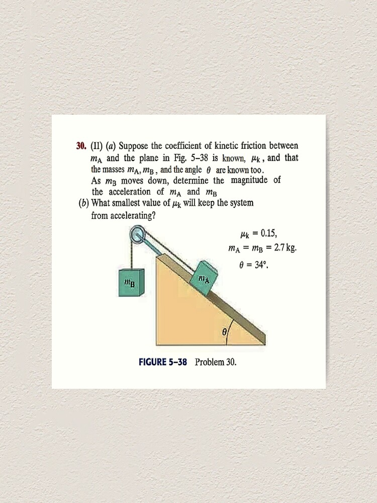 Alternate view of Physics problem: Suppose the coefficient of kinetic friction between the mass and the plane is known. #Physics #Education #PhysicsEducation,  Art Print